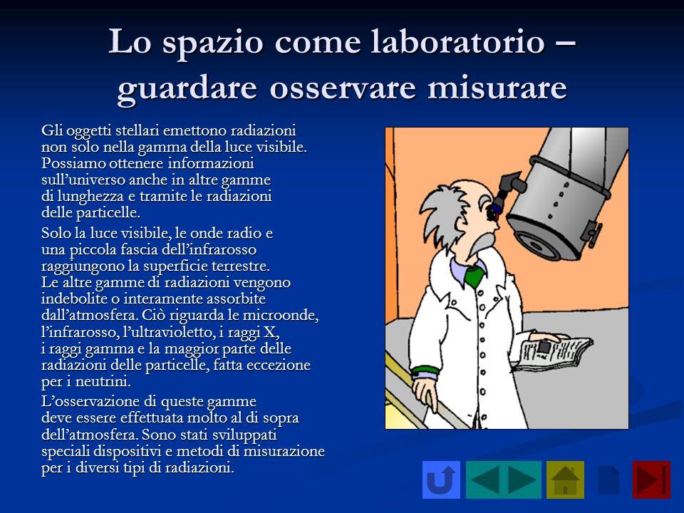 Lo spazio come laboratorio – guardare osservare misurare