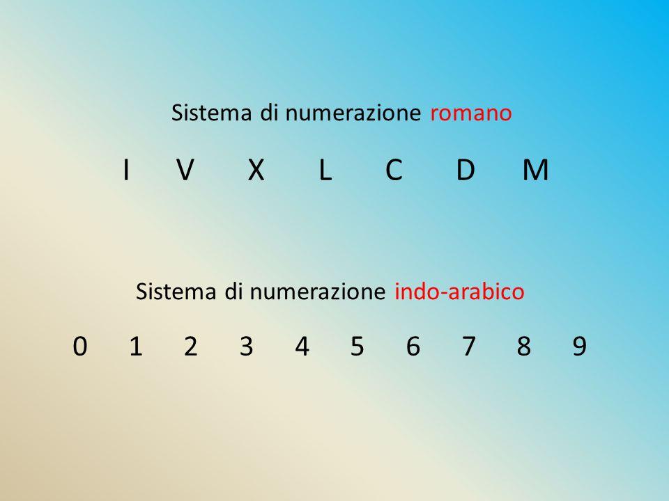 I V X L C D M 0 1 2 3 4 5 6 7 8 9 Sistema di numerazione romano