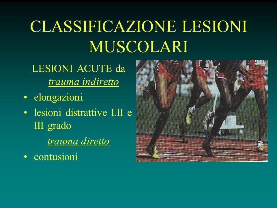 CLASSIFICAZIONE LESIONI MUSCOLARI
