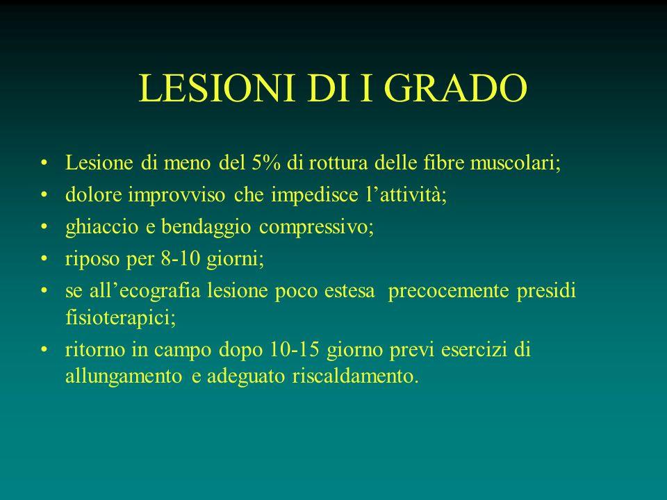 LESIONI DI I GRADO Lesione di meno del 5% di rottura delle fibre muscolari; dolore improvviso che impedisce l'attività;