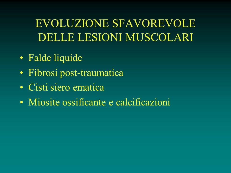 EVOLUZIONE SFAVOREVOLE DELLE LESIONI MUSCOLARI