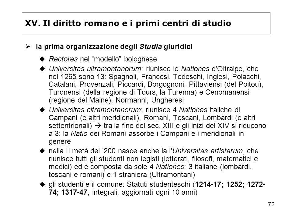 XV. Il diritto romano e i primi centri di studio