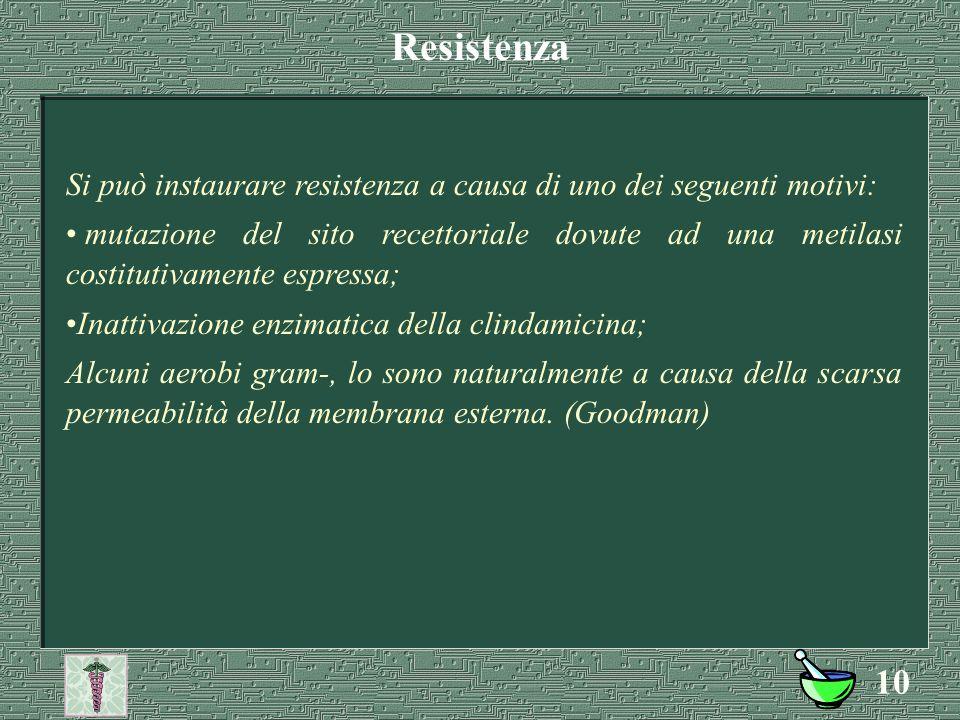 Resistenza Si può instaurare resistenza a causa di uno dei seguenti motivi: