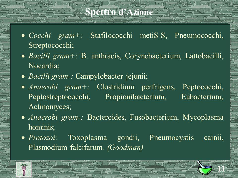 Spettro d'Azione Cocchi gram+: Stafilococchi metiS-S, Pneumococchi, Streptococchi;