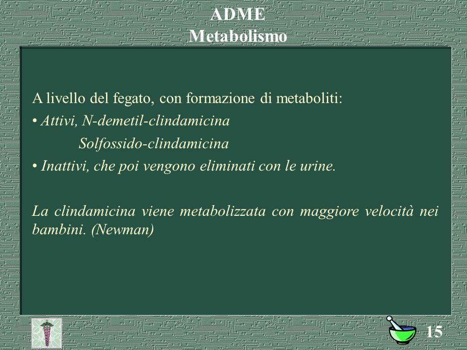 ADME Metabolismo A livello del fegato, con formazione di metaboliti: