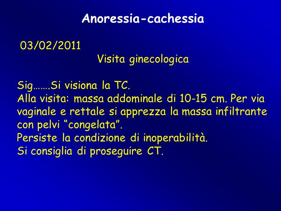 Anoressia-cachessia 03/02/2011 Visita ginecologica