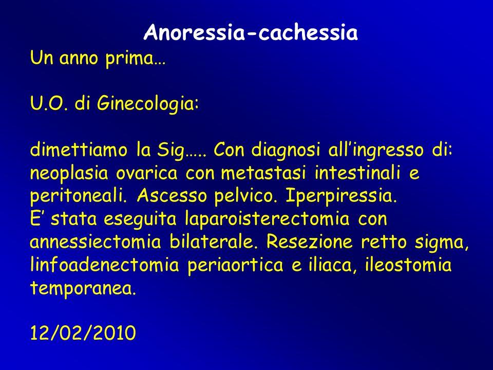 Anoressia-cachessia Un anno prima… U.O. di Ginecologia: