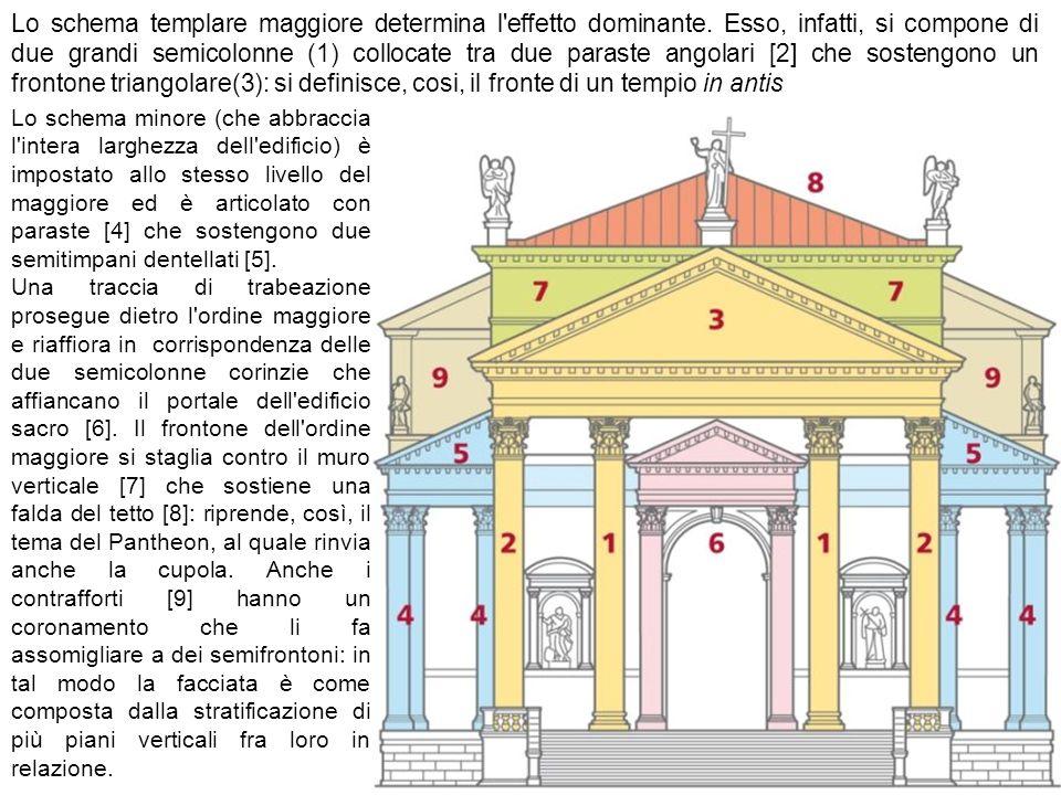 Lo schema templare maggiore determina l effetto dominante