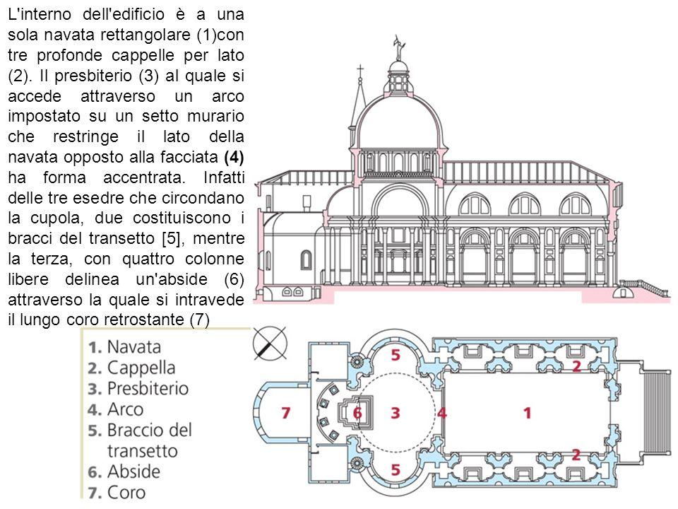L interno dell edificio è a una sola navata rettangolare (1)con tre profonde cappelle per lato (2).