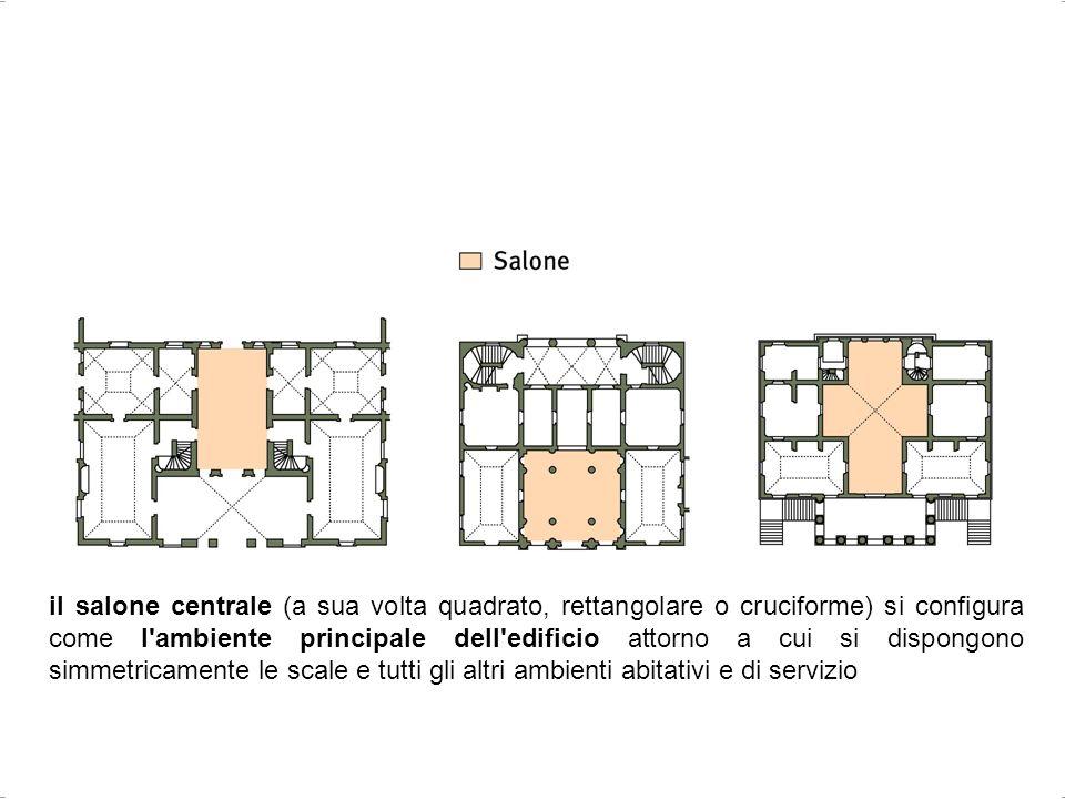 il salone centrale (a sua volta quadrato, rettangolare o cruciforme) si configura come l ambiente principale dell edificio attorno a cui si dispongono simmetricamente le scale e tutti gli altri ambienti abitativi e di servizio
