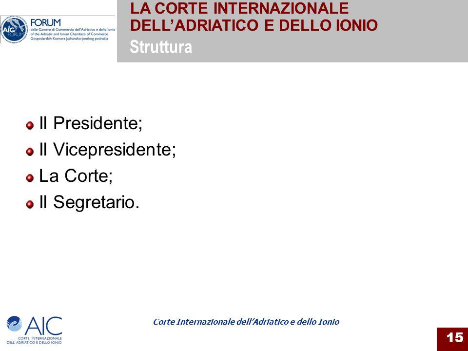 Struttura Il Presidente; Il Vicepresidente; La Corte; Il Segretario.