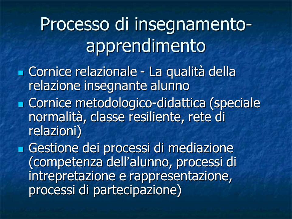 Processo di insegnamento-apprendimento