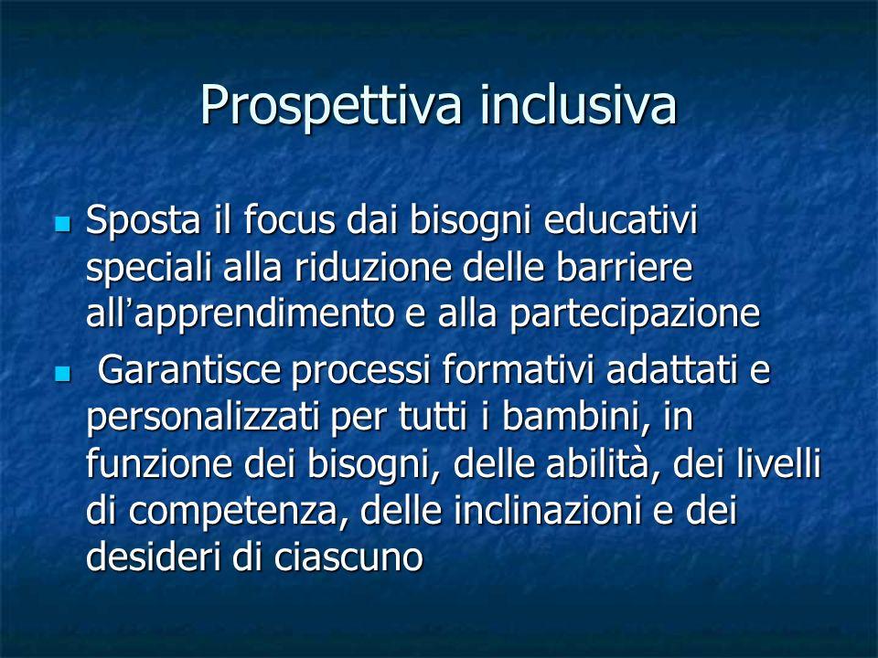 Prospettiva inclusiva