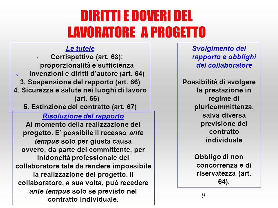 DIRITTI E DOVERI DEL LAVORATORE A PROGETTO 9 Le tutele