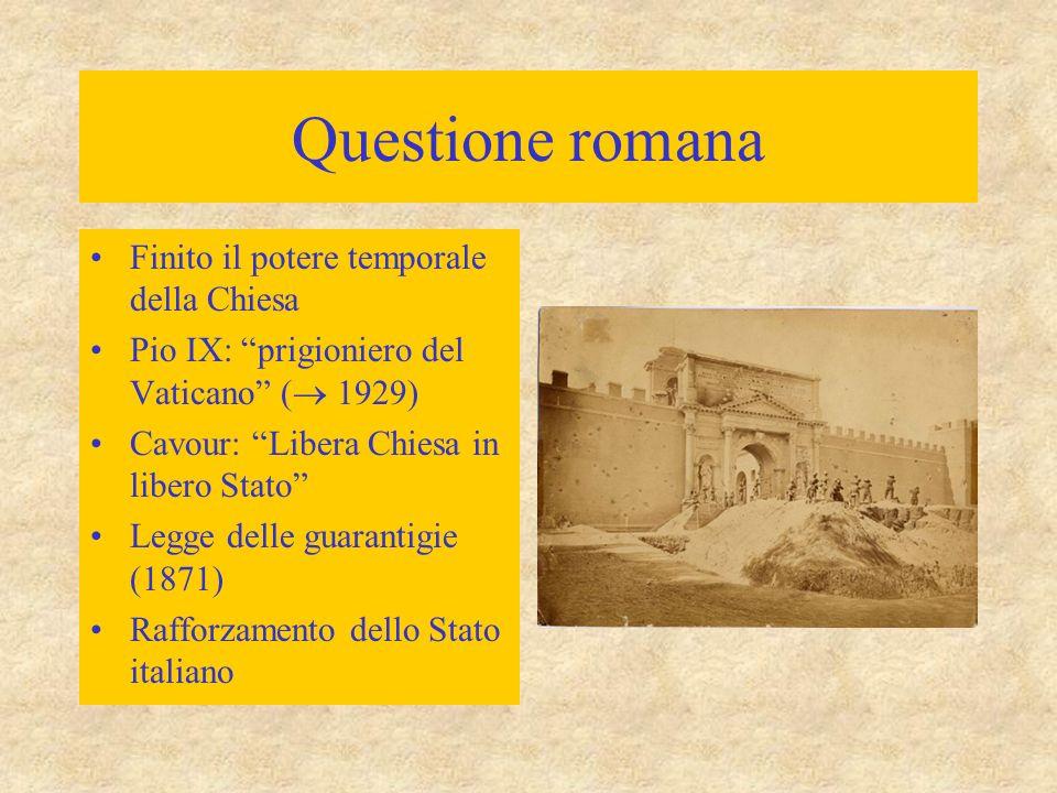 Questione romana Finito il potere temporale della Chiesa