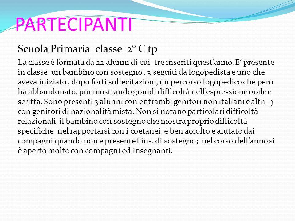 PARTECIPANTI Scuola Primaria classe 2° C tp