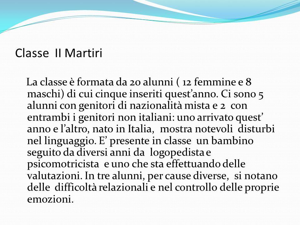 Classe II Martiri