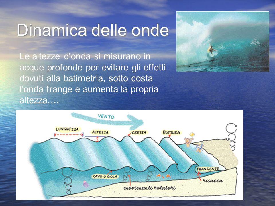 Dinamica delle onde