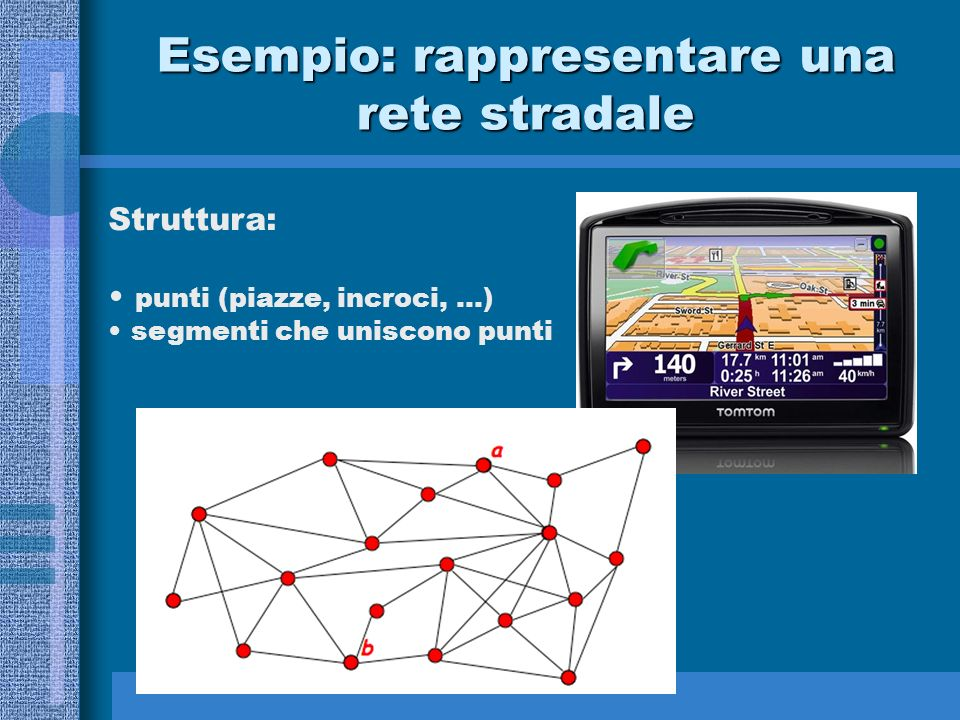 Esempio: rappresentare una rete stradale