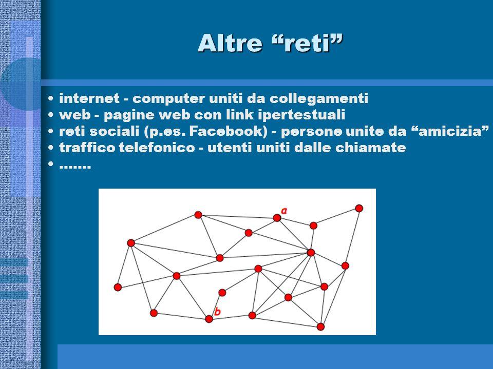 Altre reti internet - computer uniti da collegamenti