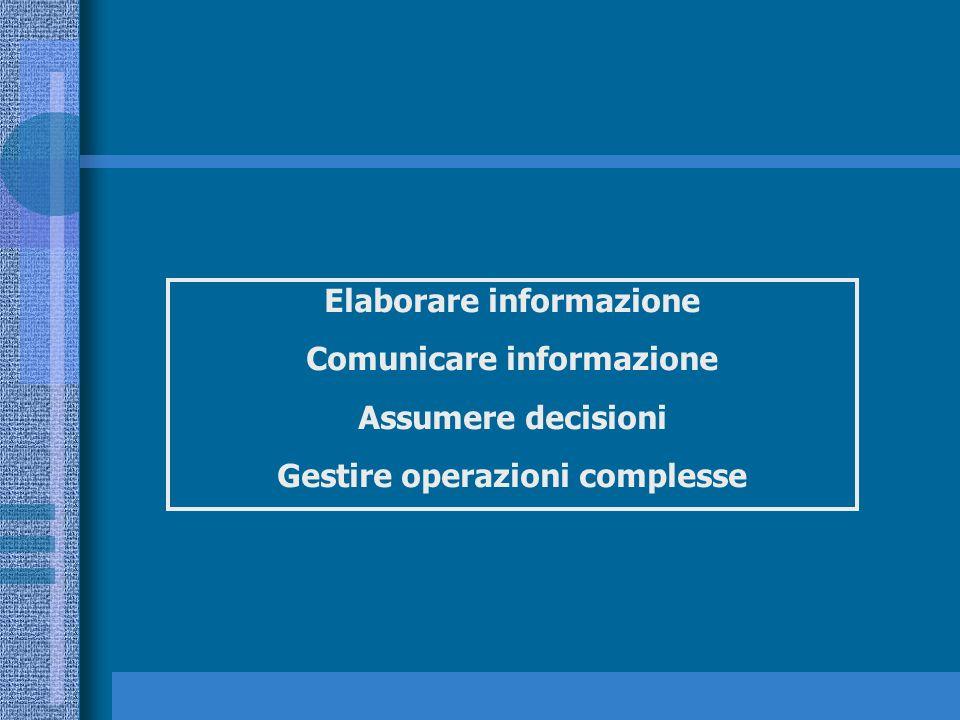 Elaborare informazione Comunicare informazione Assumere decisioni