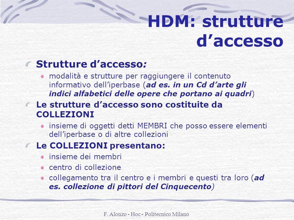 HDM: strutture d'accesso