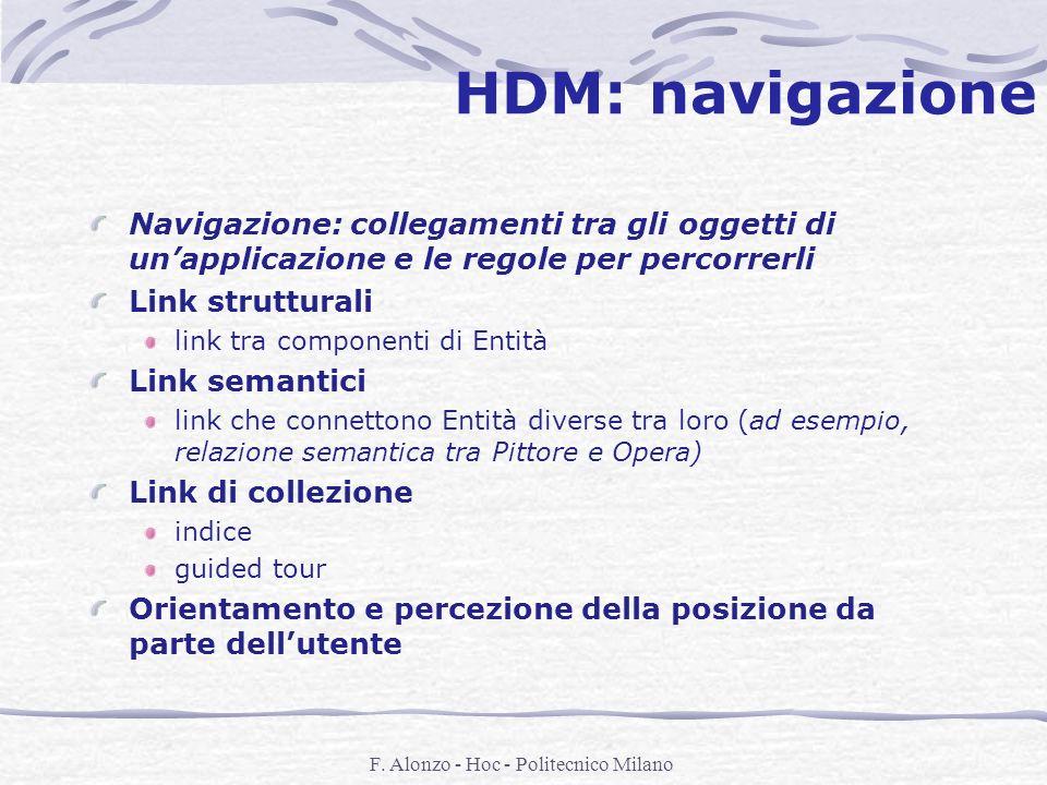 F. Alonzo - Hoc - Politecnico Milano