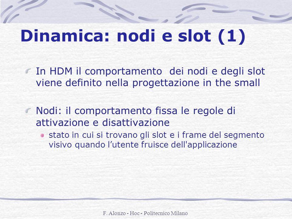 Dinamica: nodi e slot (1)