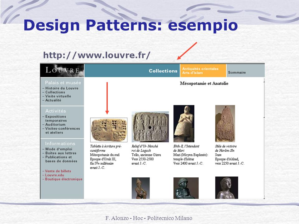 Design Patterns: esempio