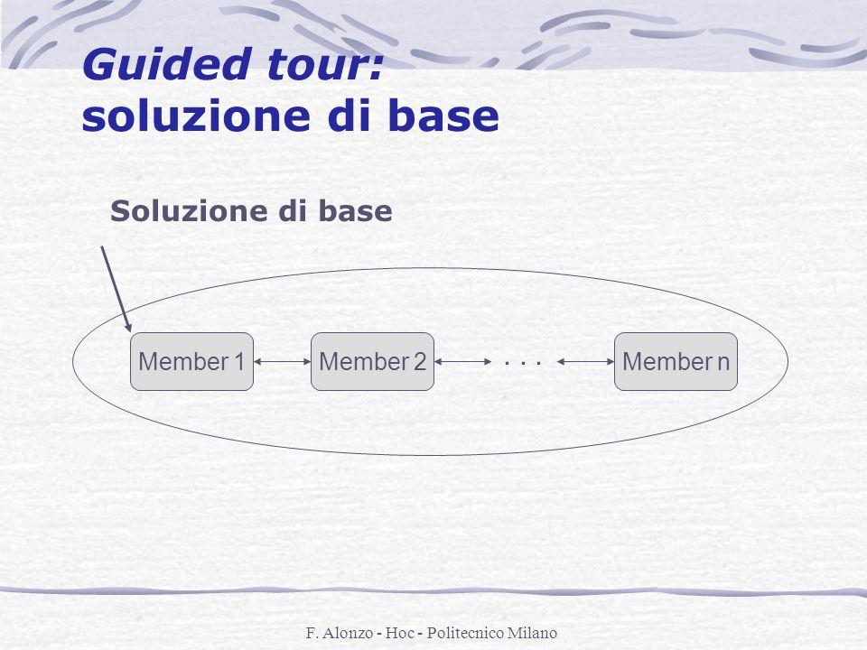 Guided tour: soluzione di base