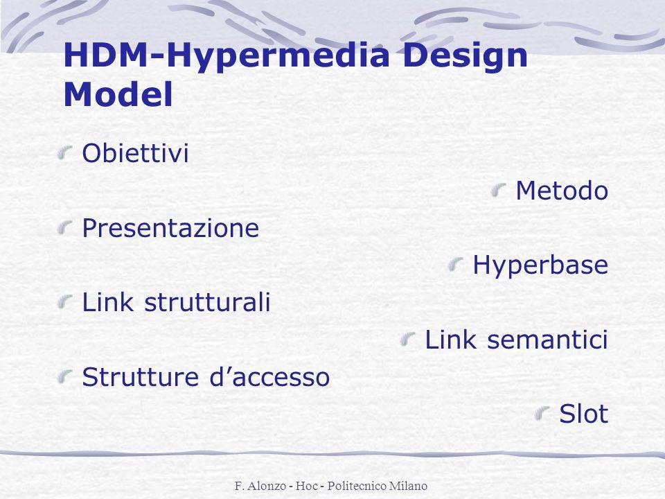 HDM-Hypermedia Design Model
