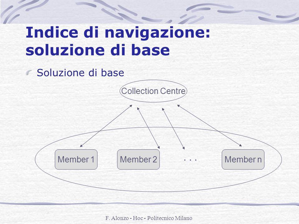Indice di navigazione: soluzione di base