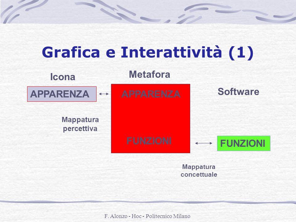 Grafica e Interattività (1)
