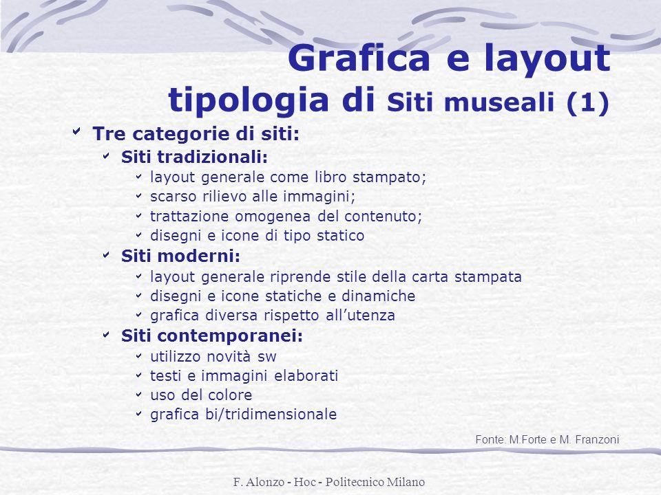 Grafica e layout tipologia di Siti museali (1)