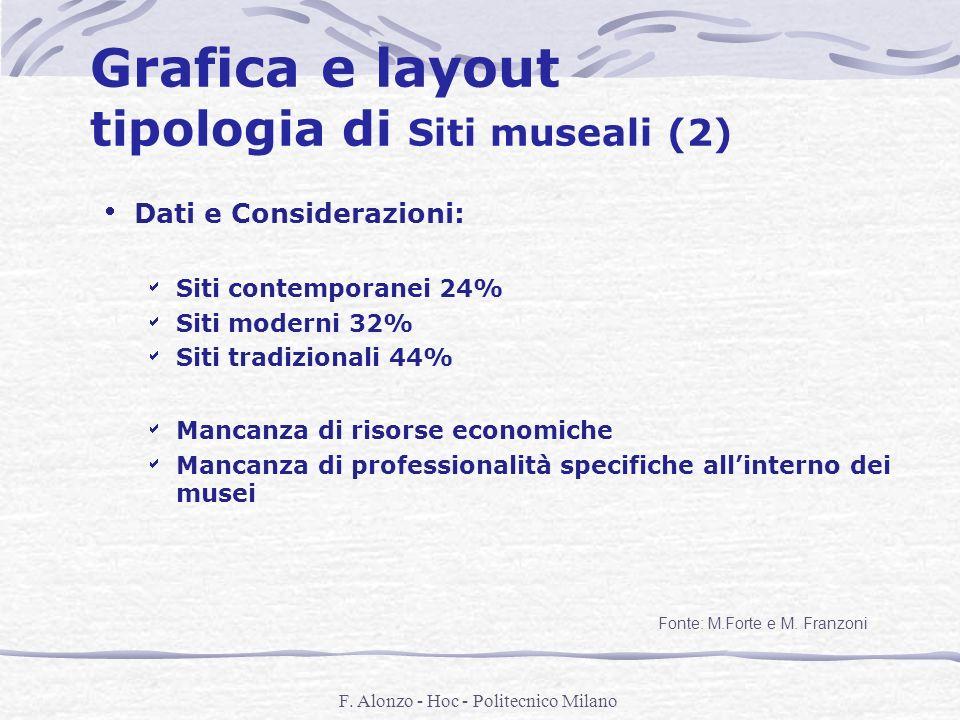 Grafica e layout tipologia di Siti museali (2)