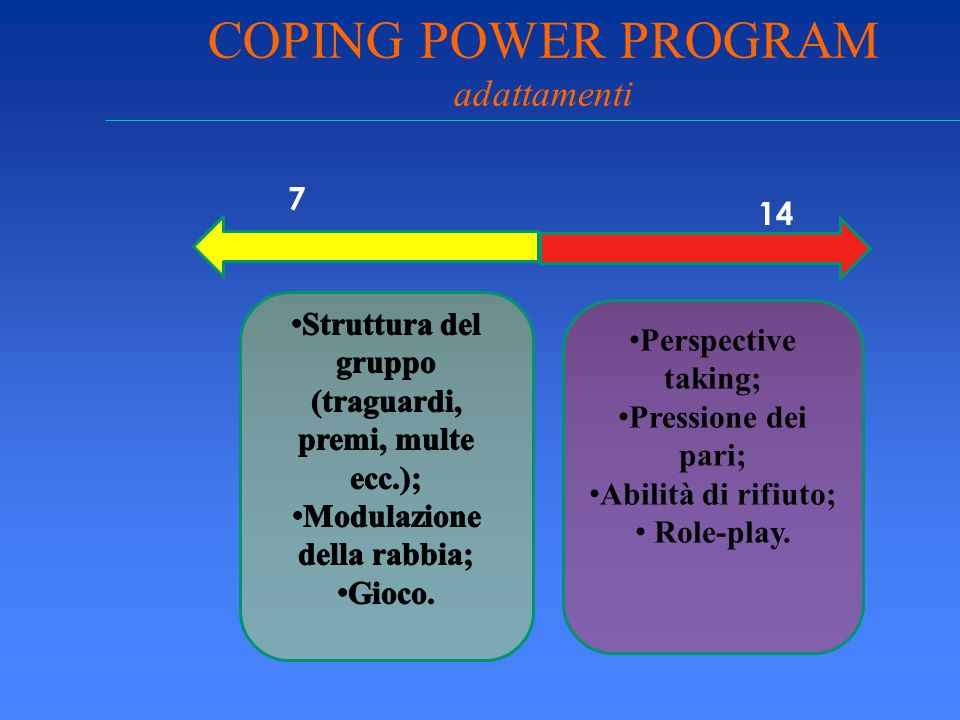 COPING POWER PROGRAM adattamenti