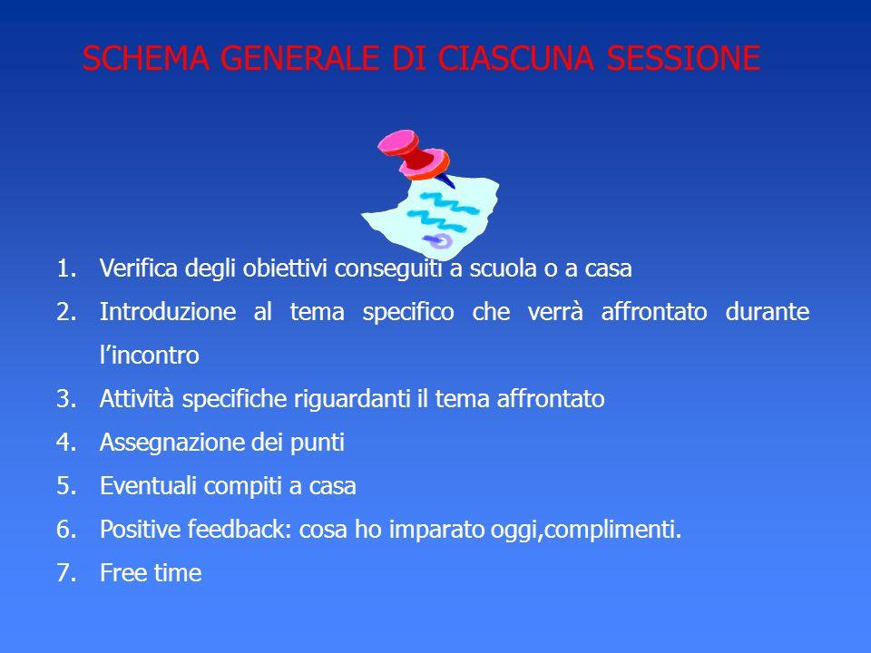 SCHEMA GENERALE DI CIASCUNA SESSIONE