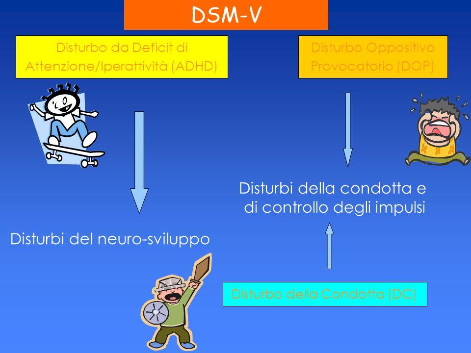 DSM-V Disturbi della condotta e di controllo degli impulsi