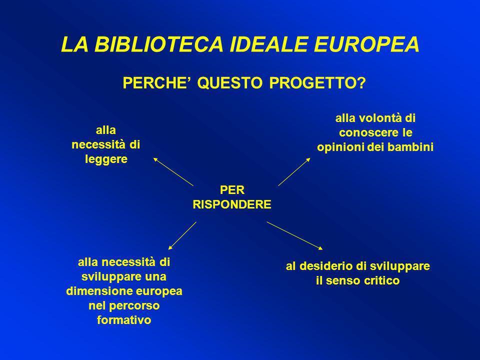 LA BIBLIOTECA IDEALE EUROPEA