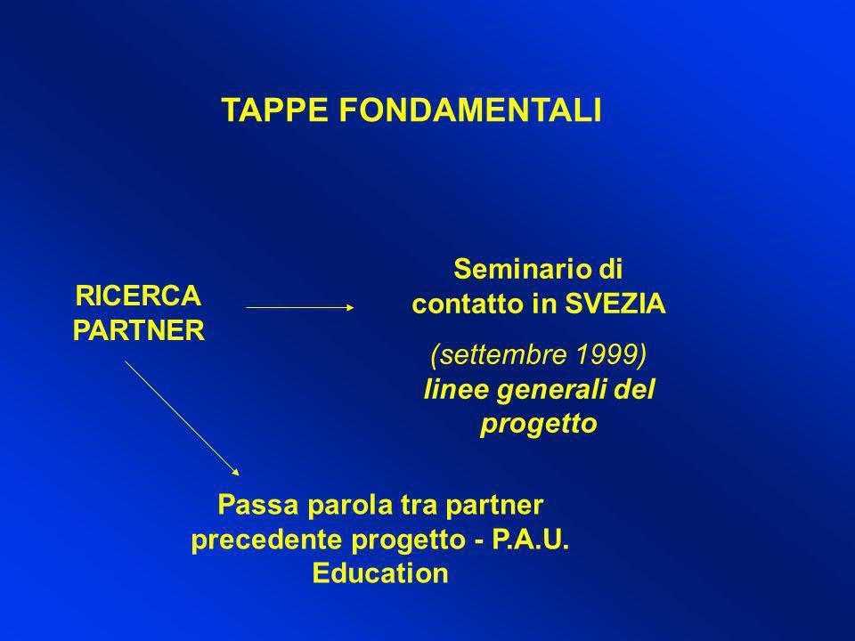 TAPPE FONDAMENTALI Seminario di contatto in SVEZIA RICERCA PARTNER