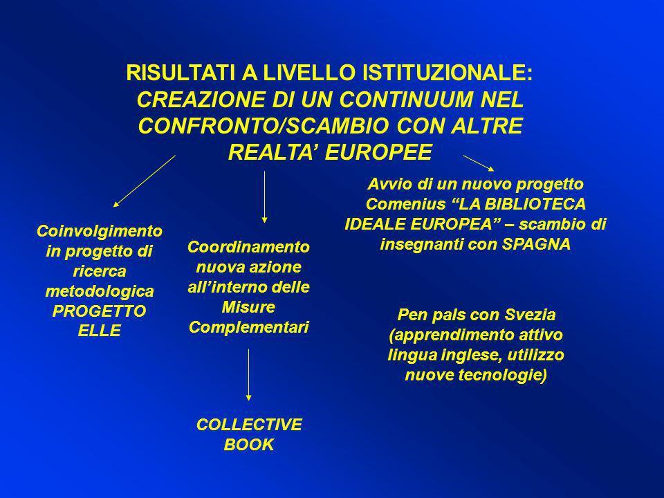 RISULTATI A LIVELLO ISTITUZIONALE: CREAZIONE DI UN CONTINUUM NEL CONFRONTO/SCAMBIO CON ALTRE REALTA' EUROPEE