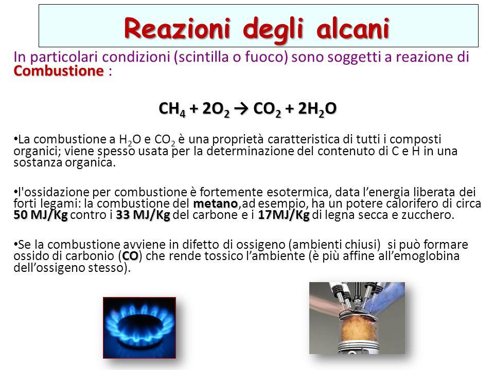 Reazioni degli alcani CH4 + 2O2 → CO2 + 2H2O