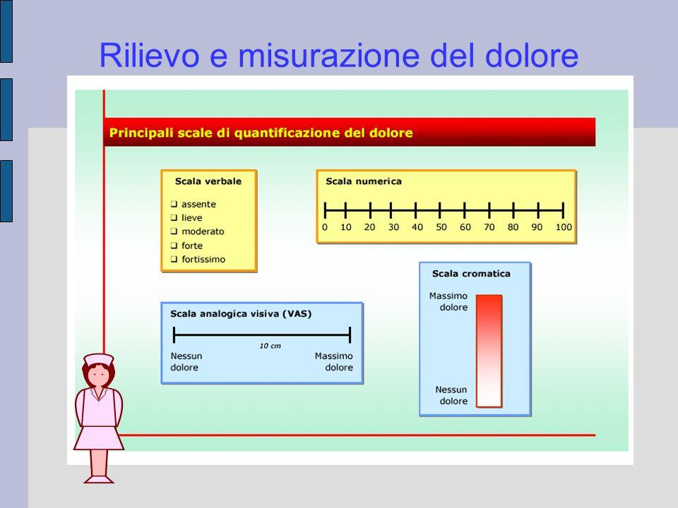 Rilievo e misurazione del dolore