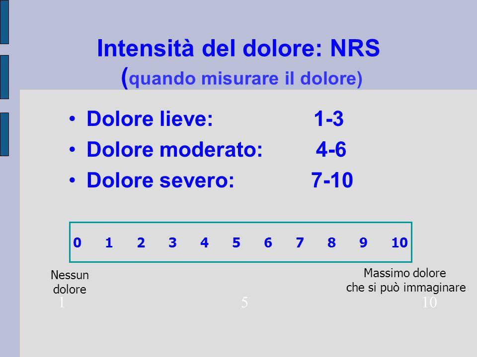 Intensità del dolore: NRS (quando misurare il dolore)