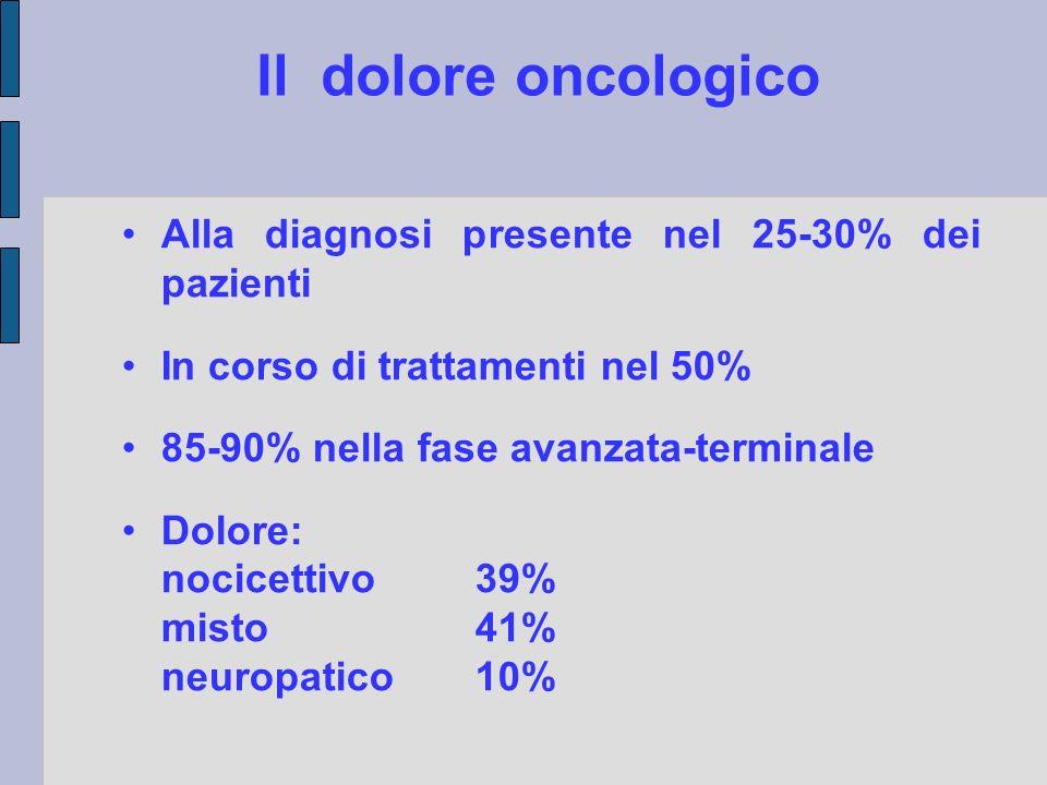 Il dolore oncologico Alla diagnosi presente nel 25-30% dei pazienti