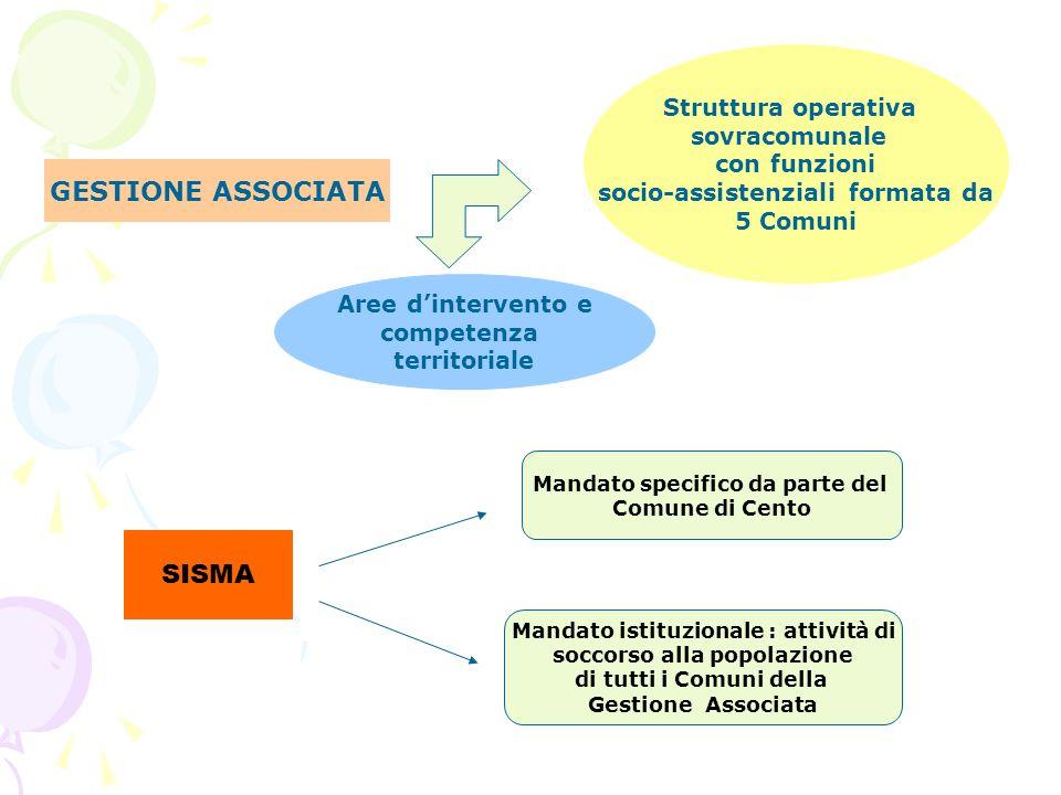 GESTIONE ASSOCIATA SISMA Struttura operativa sovracomunale