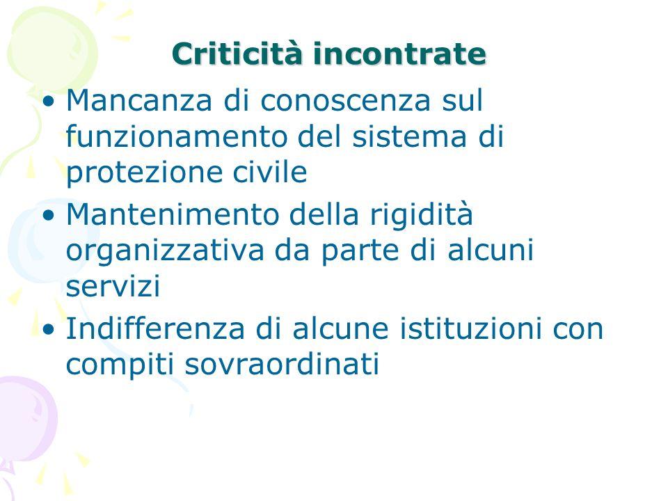 Criticità incontrate Mancanza di conoscenza sul funzionamento del sistema di protezione civile.