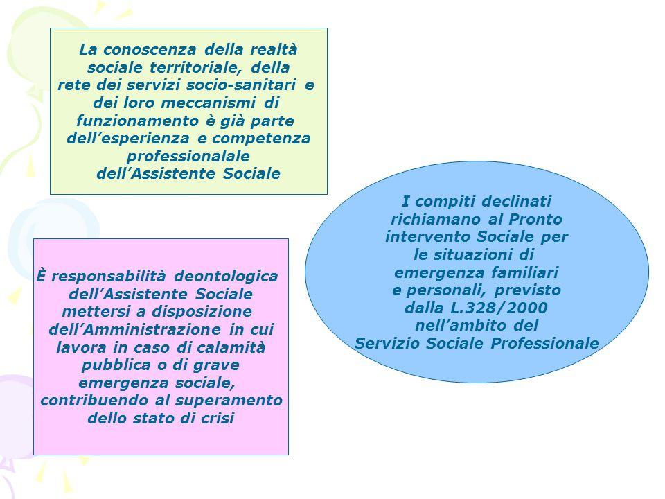 La conoscenza della realtà sociale territoriale, della