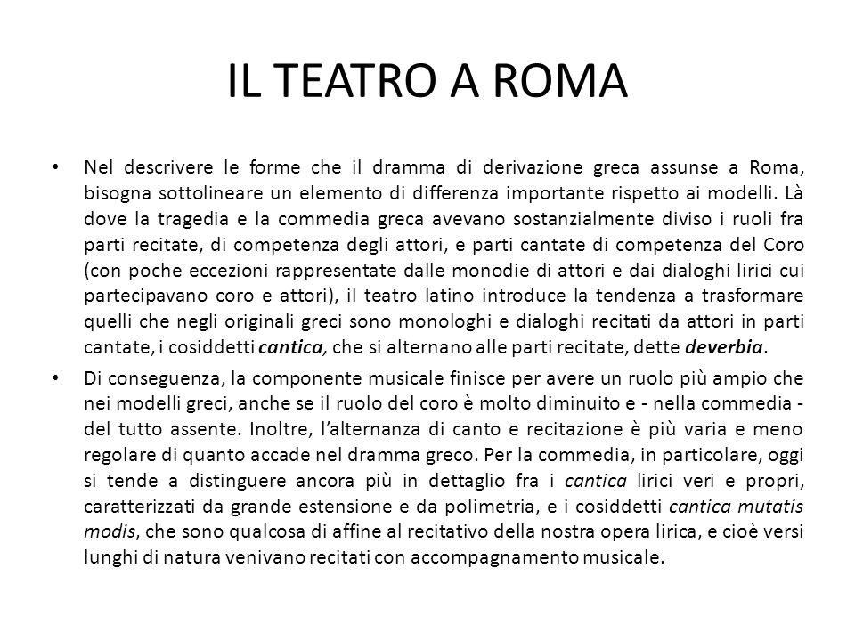 IL TEATRO A ROMA