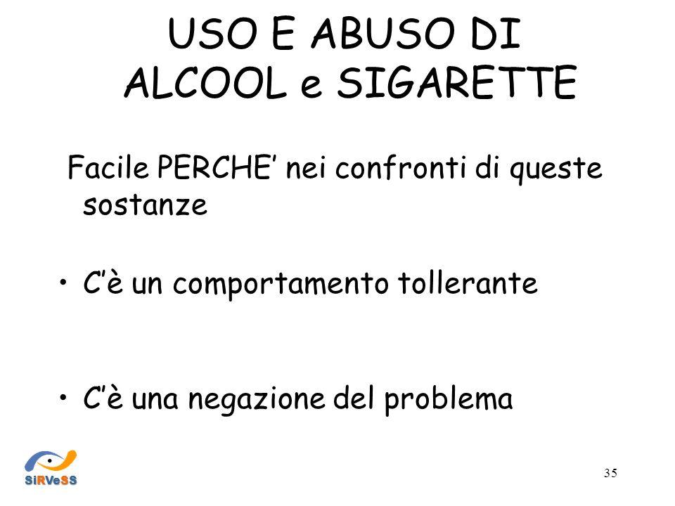 USO E ABUSO DI ALCOOL e SIGARETTE